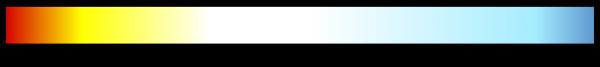 Kelvin fok - színhőmérséklet skála