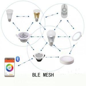 Mesh (Bluetooth) család